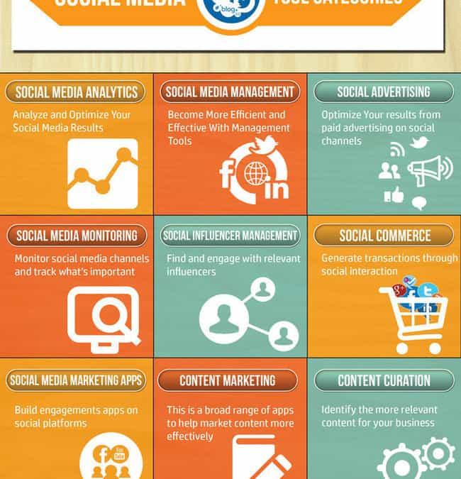 The Definitive List of Social Media Marketing Tools